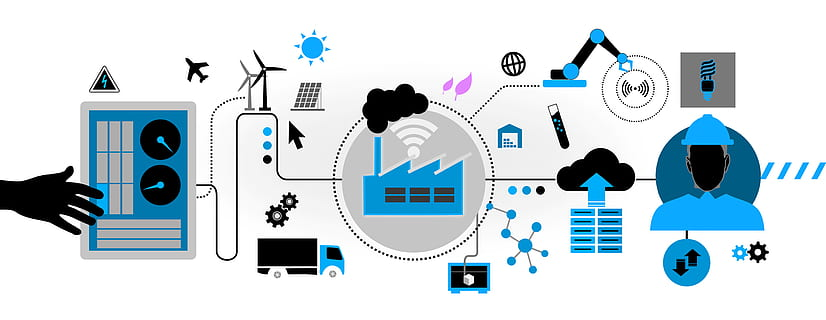 industria manufacturera 4.0